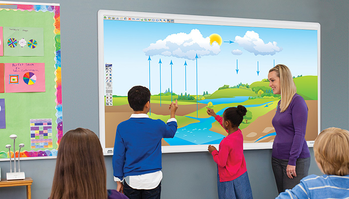 Interactive Touchscreens